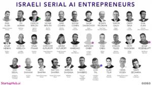 List of 31 Israeli serial entrepreneurs in the artificial intelligence sector